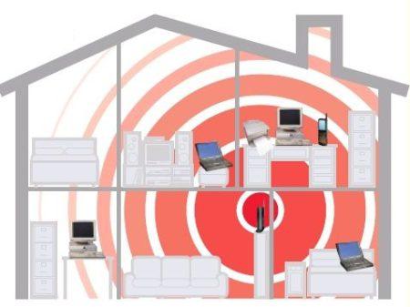 Wifi для дома