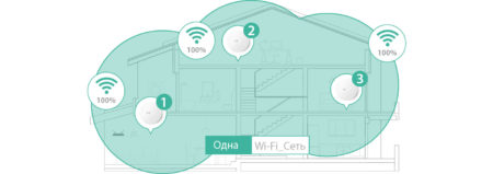 Wifi для гостиницы